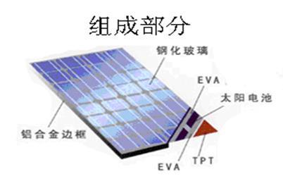 太阳能电池板组成